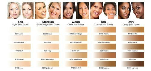 Makeup For Different Skin Tones Love Is All Colors